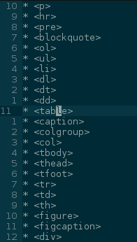 /img/posts/vim-relative-number.png